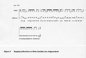 music notation from thesis on Seo Taiji
